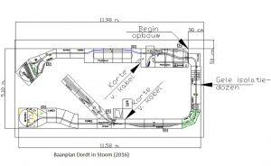 2016-05-28-Baanplan-DIS